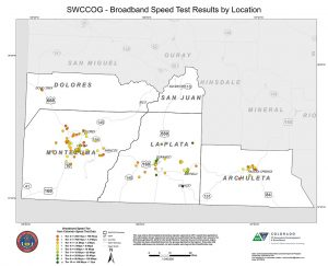 Current high speed internet results in La Plata County and Southwest Colorado.